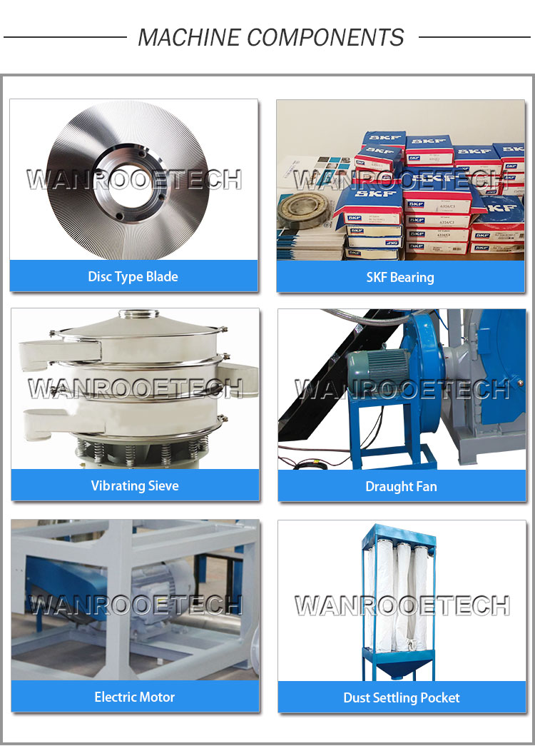 PE LLDPE LDPE Plastic Rotomolding Pulverizer machine components