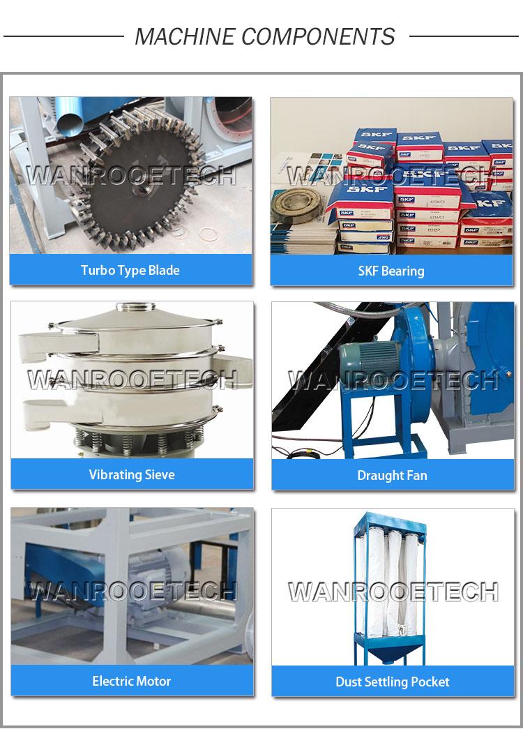PNMP Rotor Blades PVC Pulverizer Grinder Machine Components