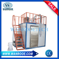 PA,PET, PE Wax Cryogenic Pulverizer