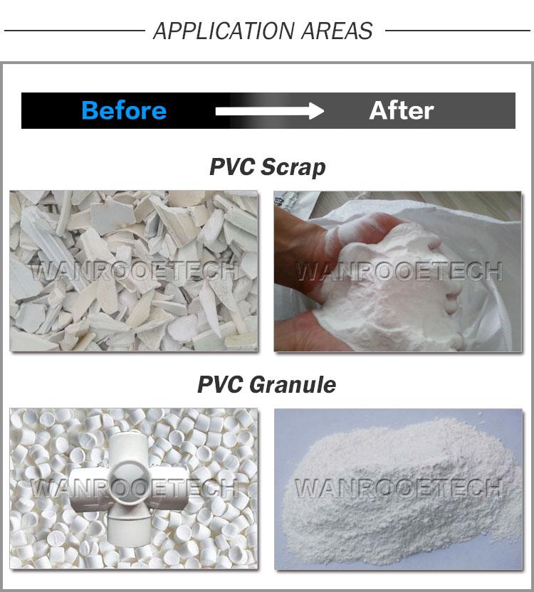 PVC Pulverizer, PVC Mill pulverizer,Soft PVC Pulverizer,PVC Pipe Pulverizer,PVC grinder machine