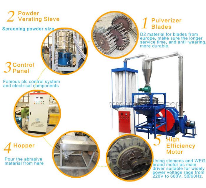 PVC Pulverizer Grinder,PVC Pulverizer Mill, PVC Recycling Pulverizer,Turbo-type pvc pulverizer