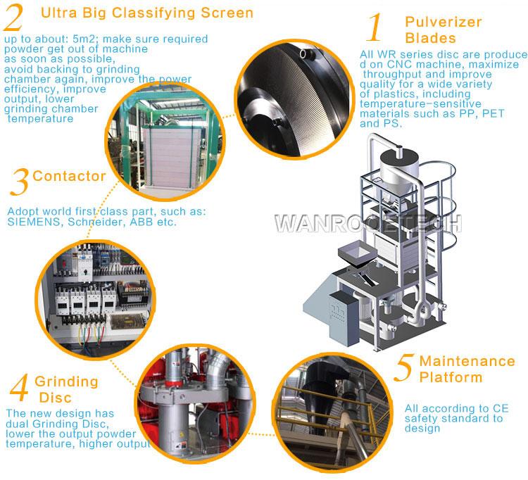 Double Disk Plastic Pulverizer ,Dual Plastic Pulverizer,Dual Mill Pulverizer,Dual Disc Plastic Grinder,Dual Disc Plastic Mill